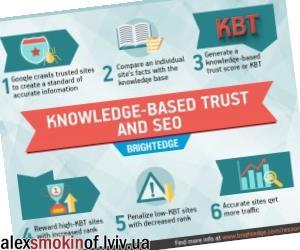 Knowledge-Based Trust - новий алгоритм Google